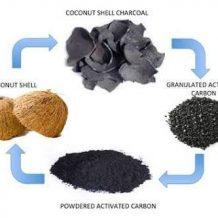 Carbón activo, un auténtico multitalento
