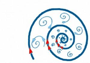 Los remolinos en implosión ordenan la estructura molecular de un agua desestructurada